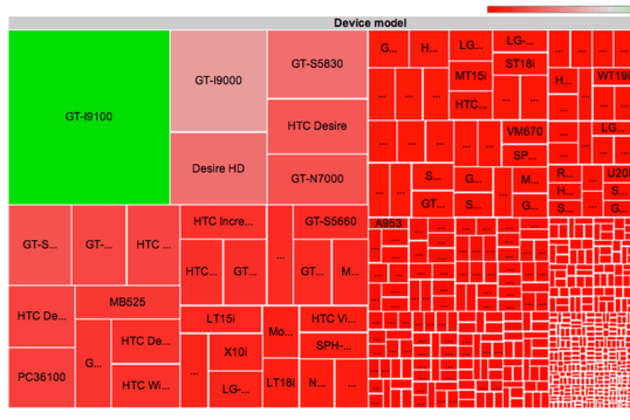 android-fragmentation_large