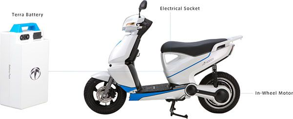 A4000i Terra Motors scooter electrica iPhone partes clipset
