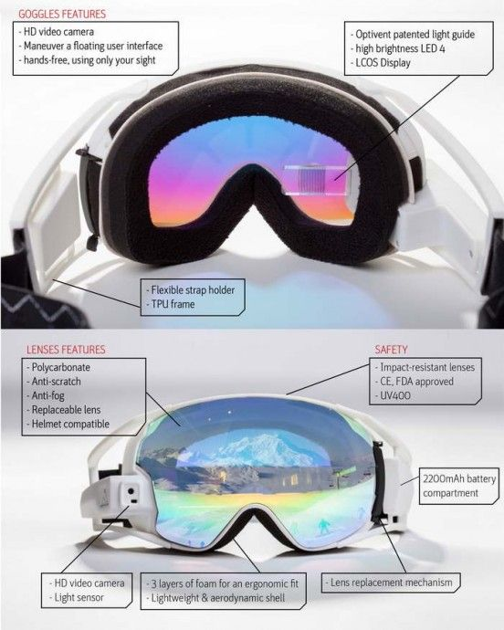 RideOn-the-first-true-Augmented-Reality-Ski-Goggles-3